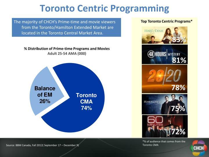 Toronto Centric Programming