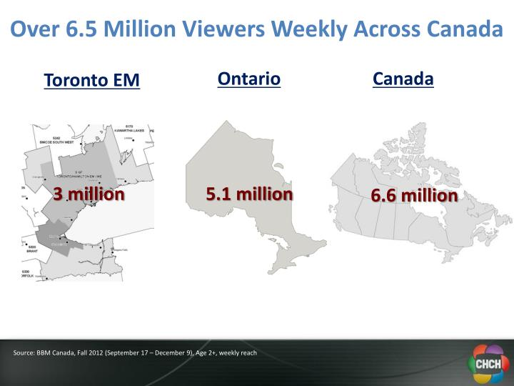 Over 6.5 Million Viewers Weekly Across Canada