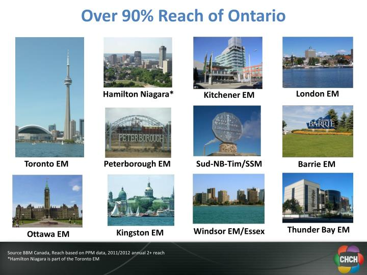Over 90% Reach of Ontario