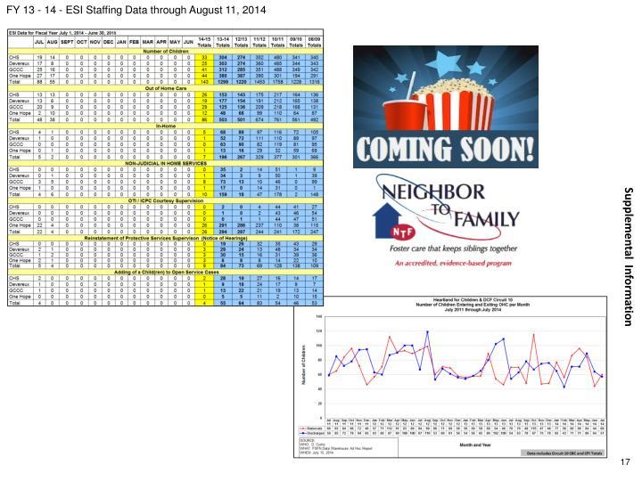 FY 13 - 14 - ESI Staffing Data through