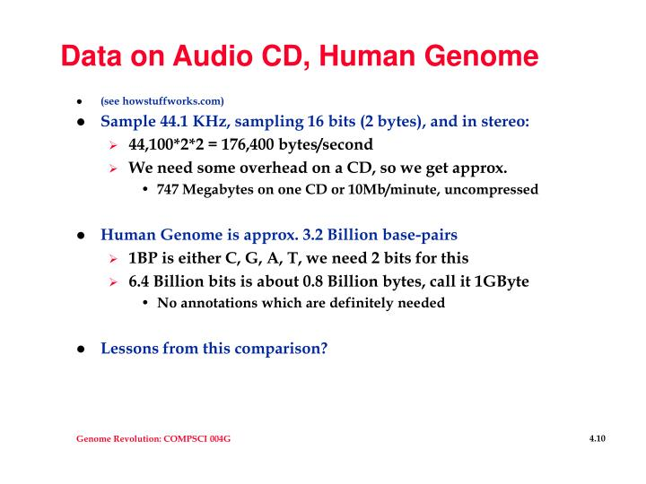 Data on Audio CD, Human Genome
