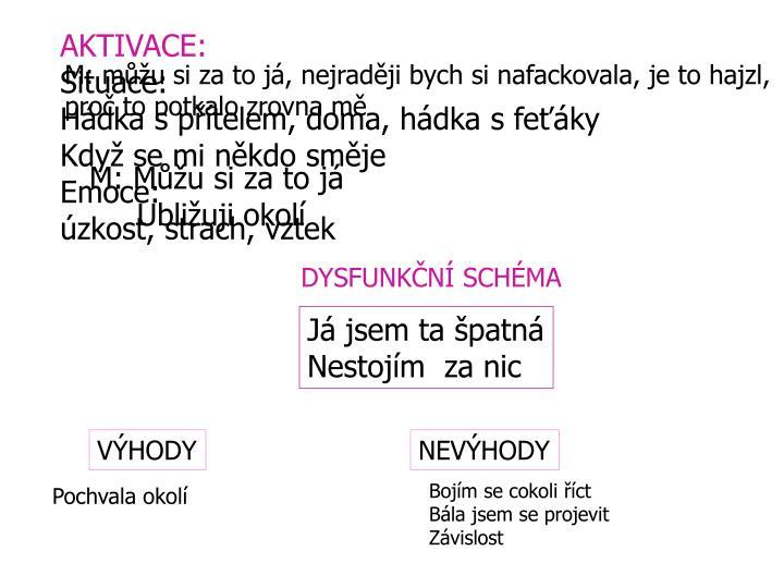 AKTIVACE: