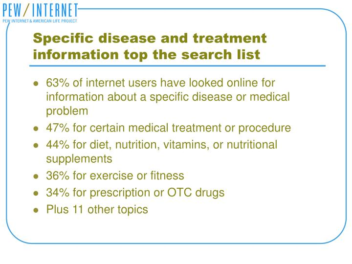 Specific disease and treatment information top the search list