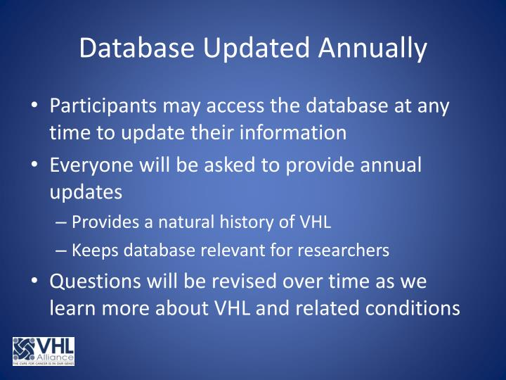 Database Updated Annually