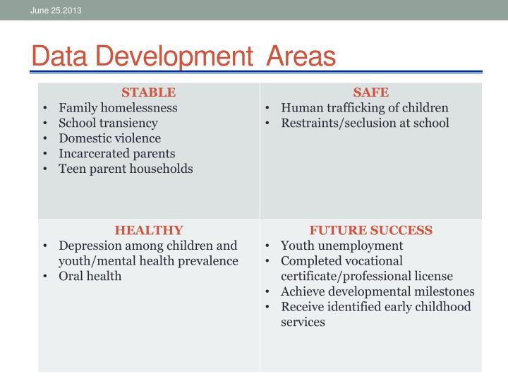 Data Development  Areas