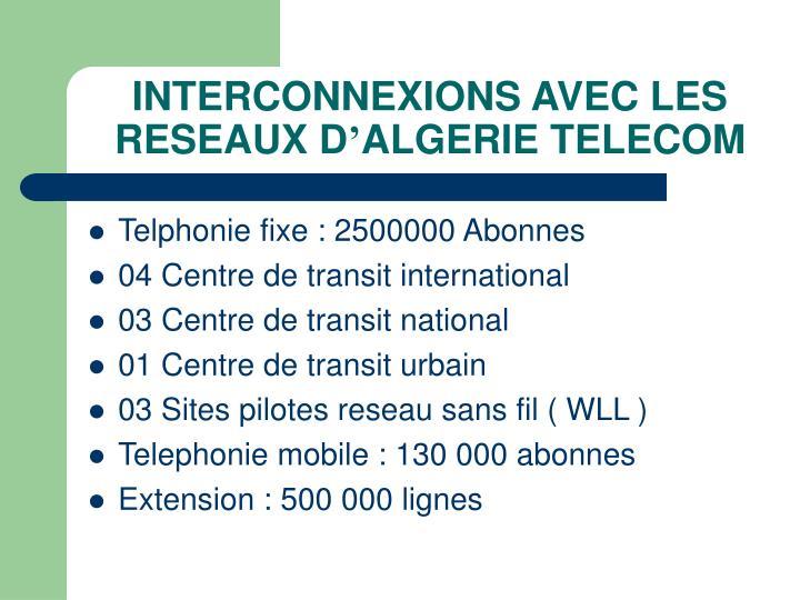 INTERCONNEXIONS AVEC LES RESEAUX D