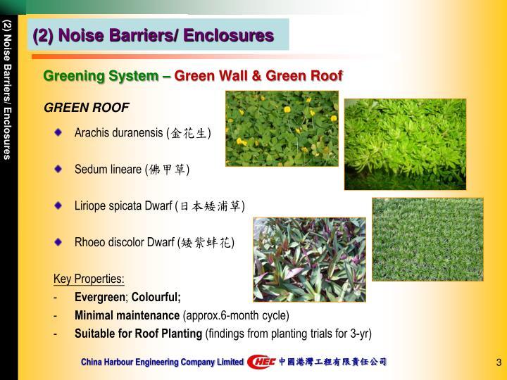 Greening System –