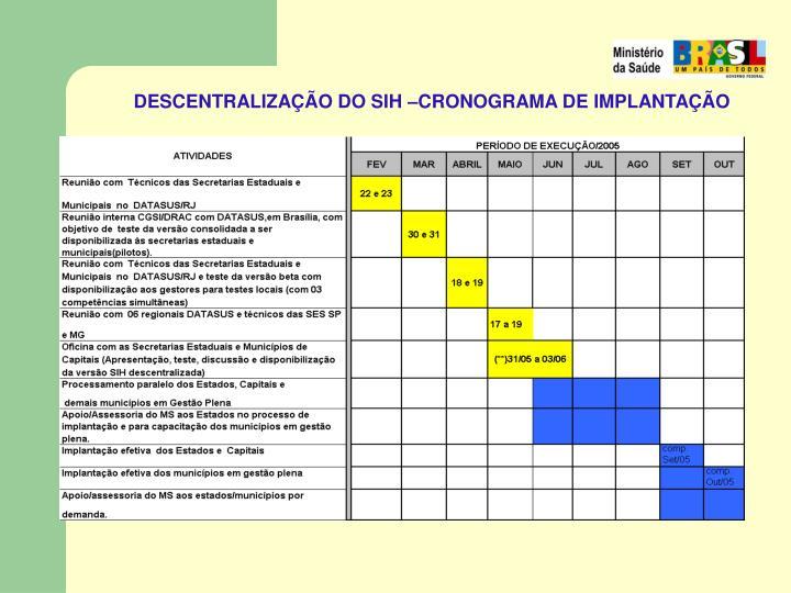 DESCENTRALIZAÇÃO DO SIH –CRONOGRAMA DE IMPLANTAÇÃO