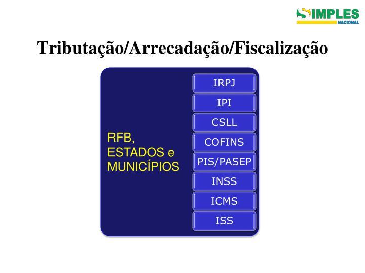 Tributação/Arrecadação/Fiscalização