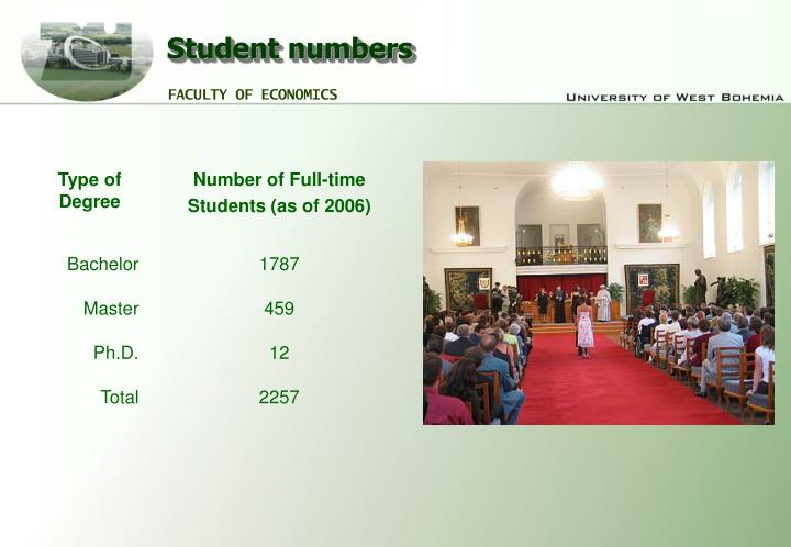 Student numbers