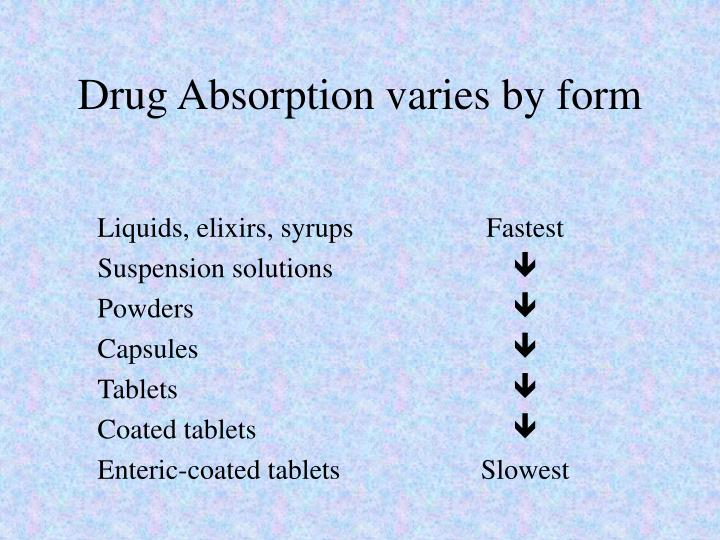 Drug Absorption varies by form