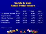 candy gum retail performance
