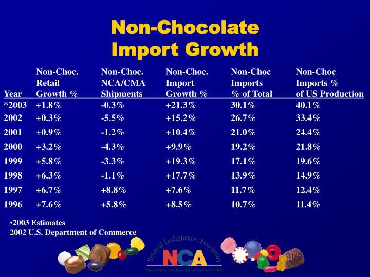 Non-Chocolate
