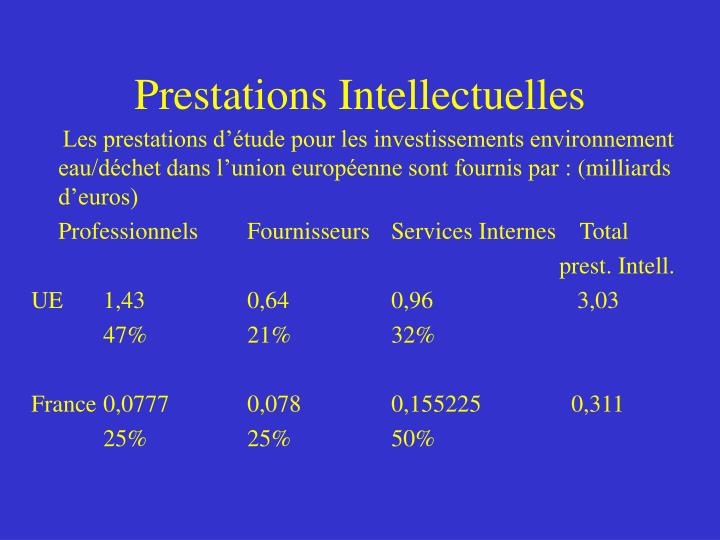 Prestations Intellectuelles