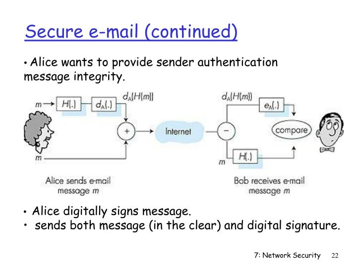 Secure e-mail (continued)