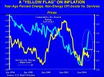 a yellow flag on inflation year ago percent change non energy cpi goods vs services prices