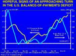 hopeful signs of an approaching turn in the u s balance of payments deficit