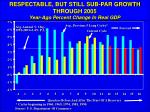respectable but still sub par growth through 2005 year ago percent change in real gdp