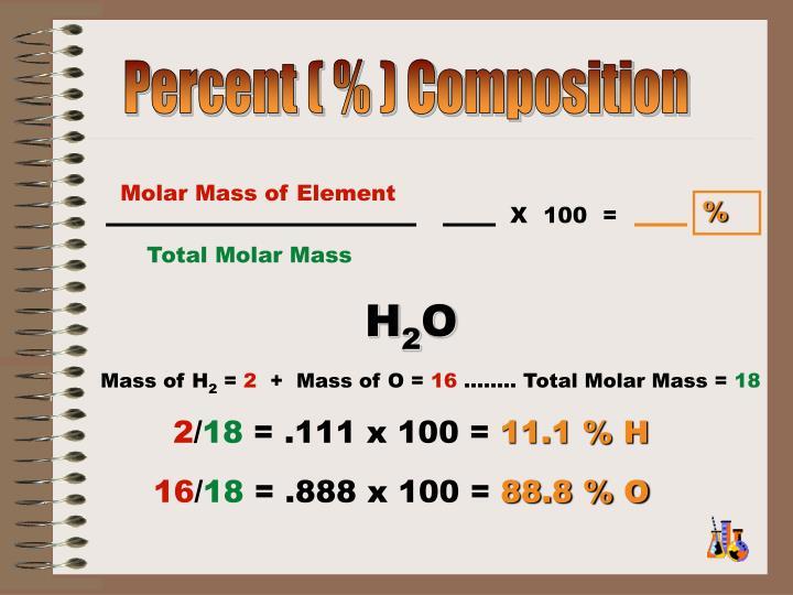 Percent ( % ) Composition