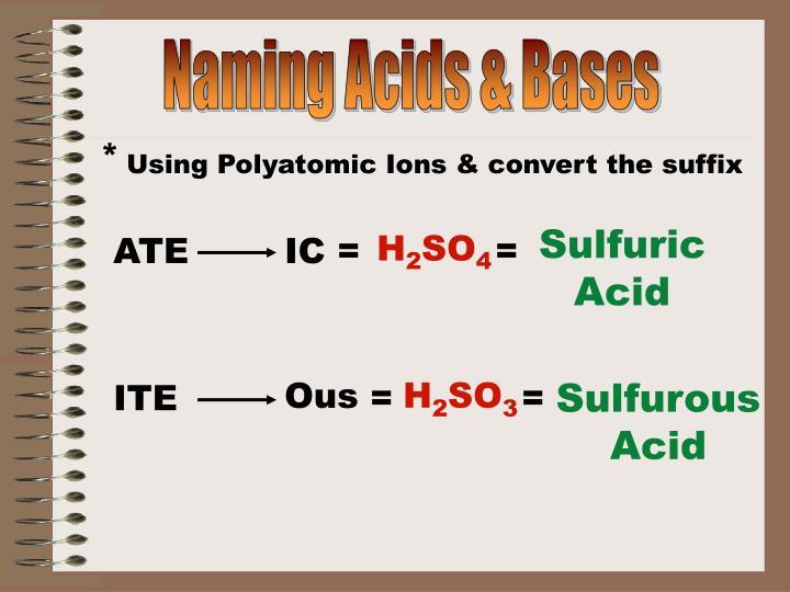 Naming Acids & Bases