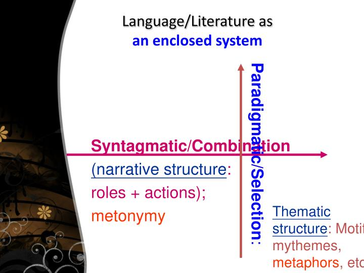 Language/Literature as