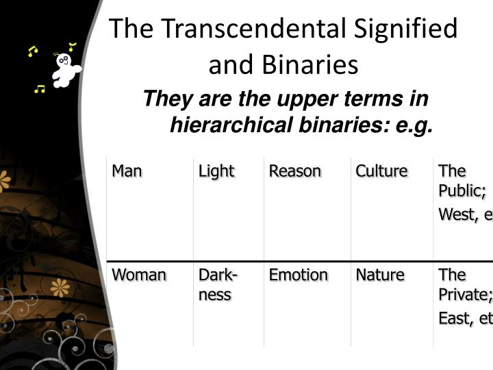 The Transcendental Signified and Binaries