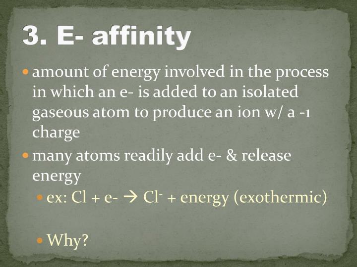 3. E- affinity