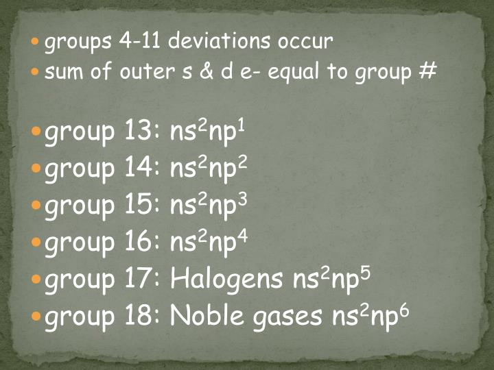 groups 4-11 deviations occur