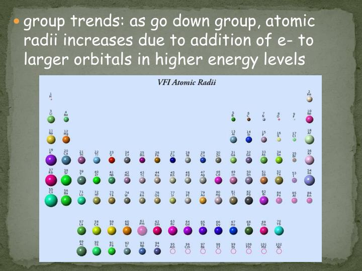 group trends: as go down group, atomic radii increases due to addition of e- to larger