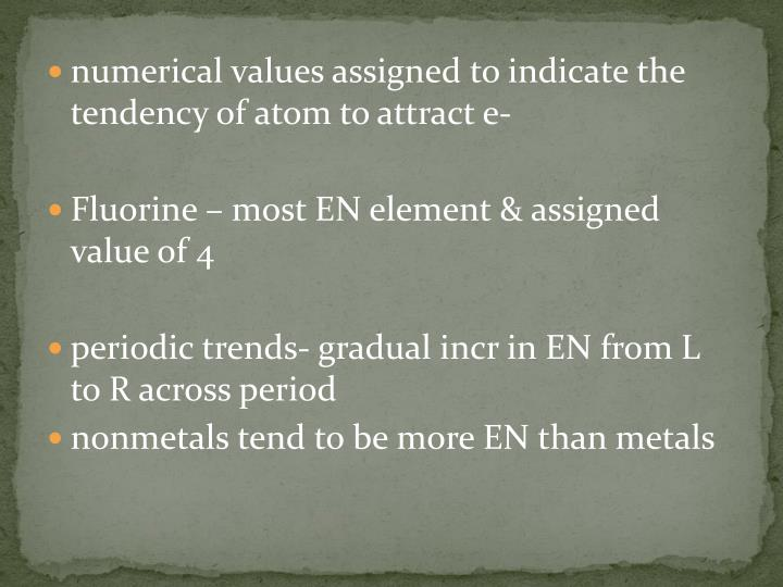 numerical values assigned to indicate the tendency of atom to attract e-