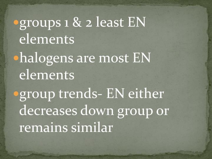 groups 1 & 2 least EN elements