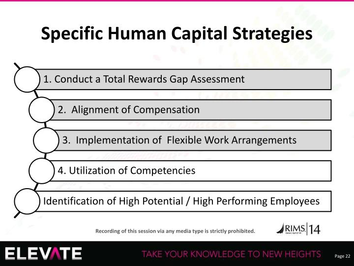 Specific Human Capital Strategies