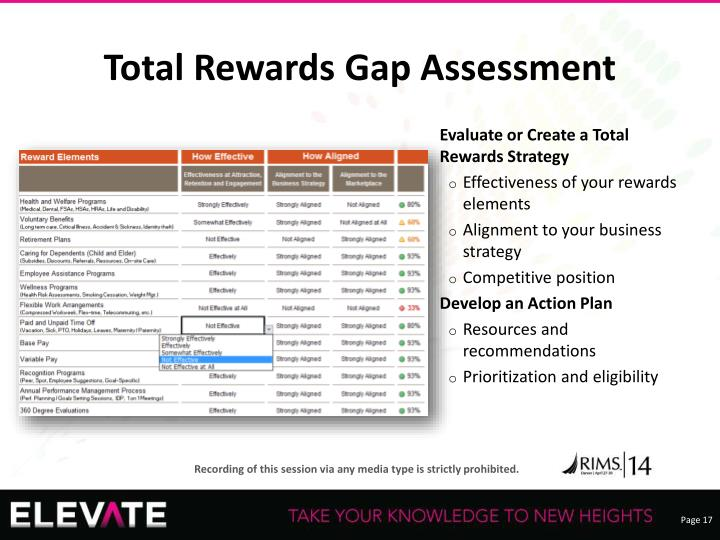 Total Rewards Gap Assessment