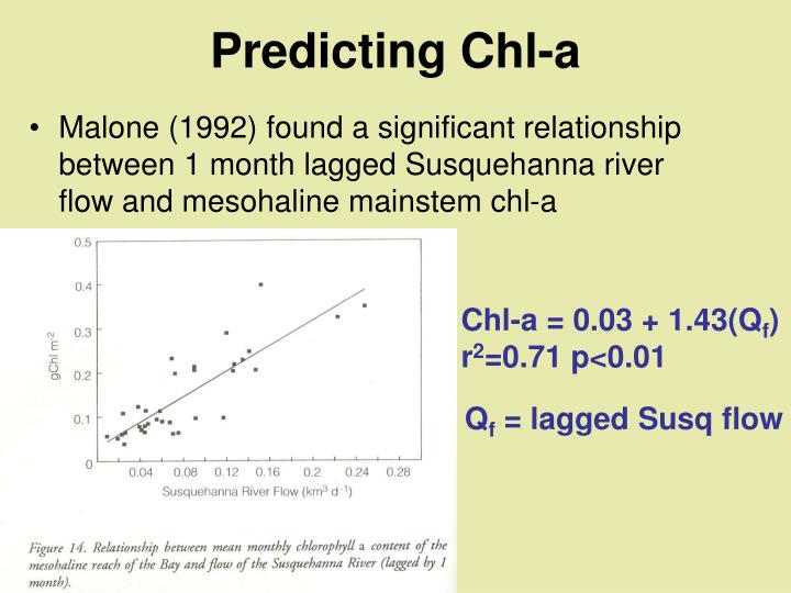 Predicting Chl-a