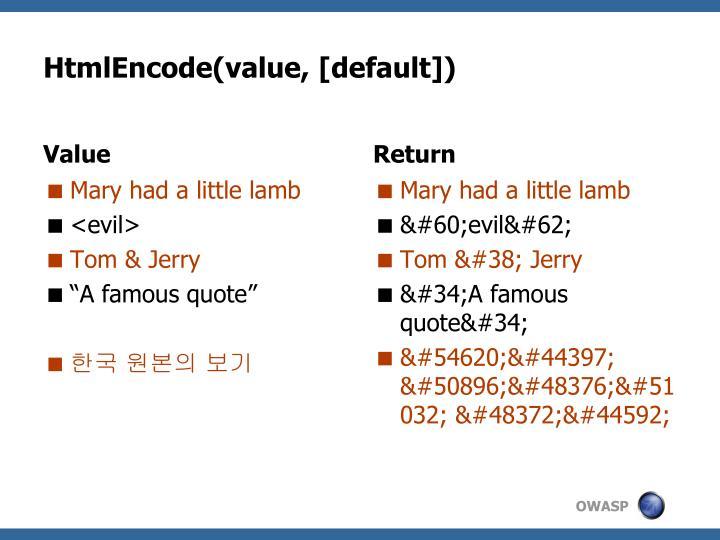HtmlEncode(value, [default])