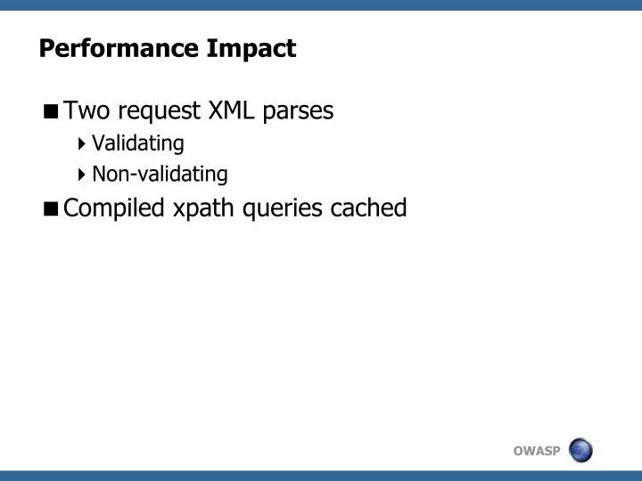 Performance Impact