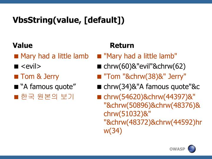 VbsString(value, [default])