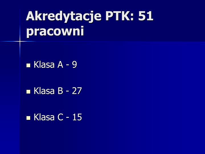 Akredytacje PTK: 51 pracowni
