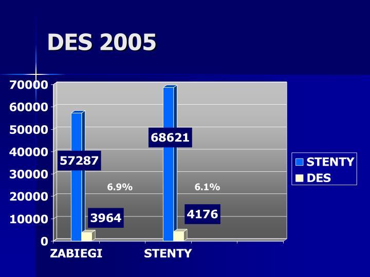 DES 2005