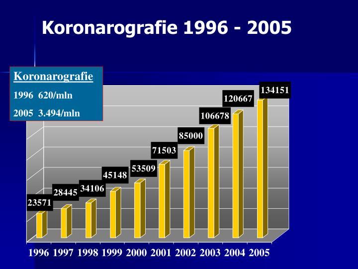 Koronarografie 1996 - 2005