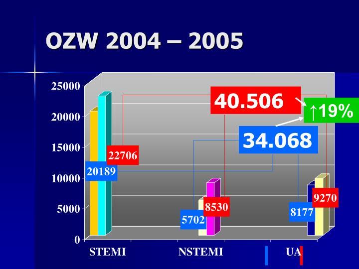OZW 2004 – 2005