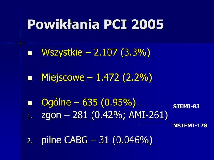 Powikłania PCI 2005