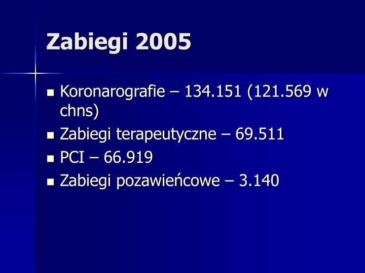Zabiegi 2005