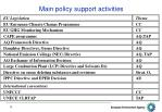 main policy support activities