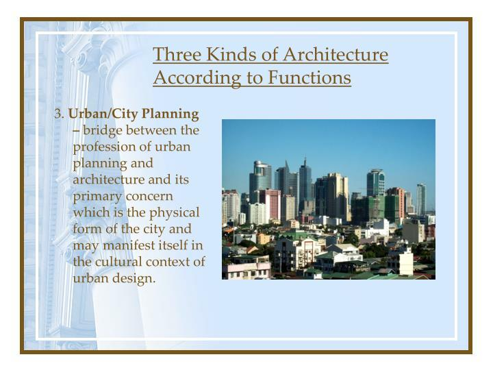 Three Kinds of Architecture According to Functions