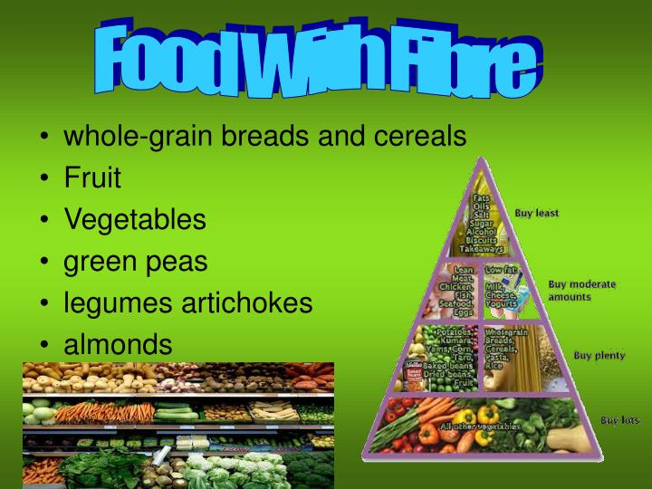 Food With Fibre