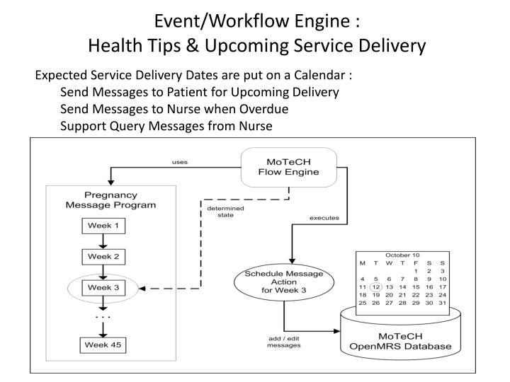 Event/Workflow Engine :