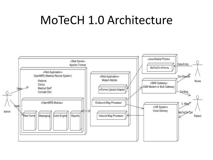 MoTeCH 1.0 Architecture
