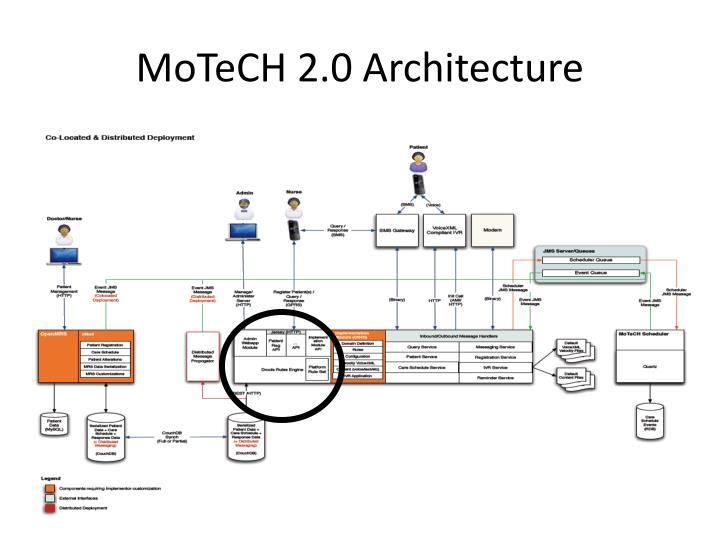 MoTeCH 2.0 Architecture