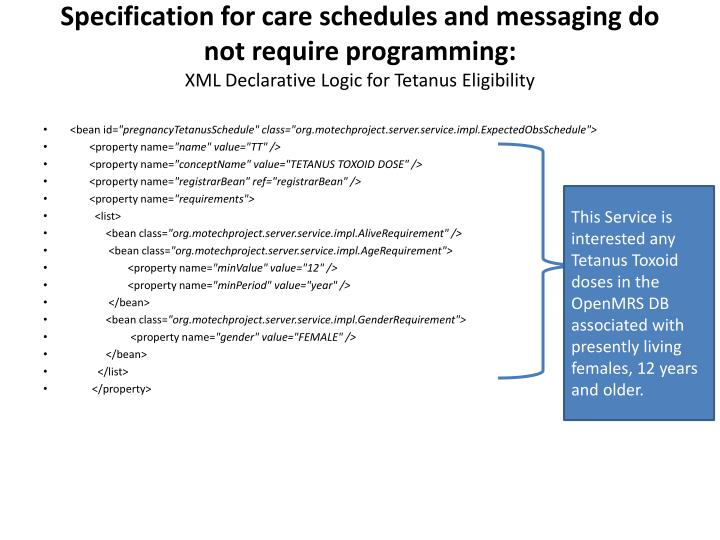 Specification for care schedules and messaging do not require programming: